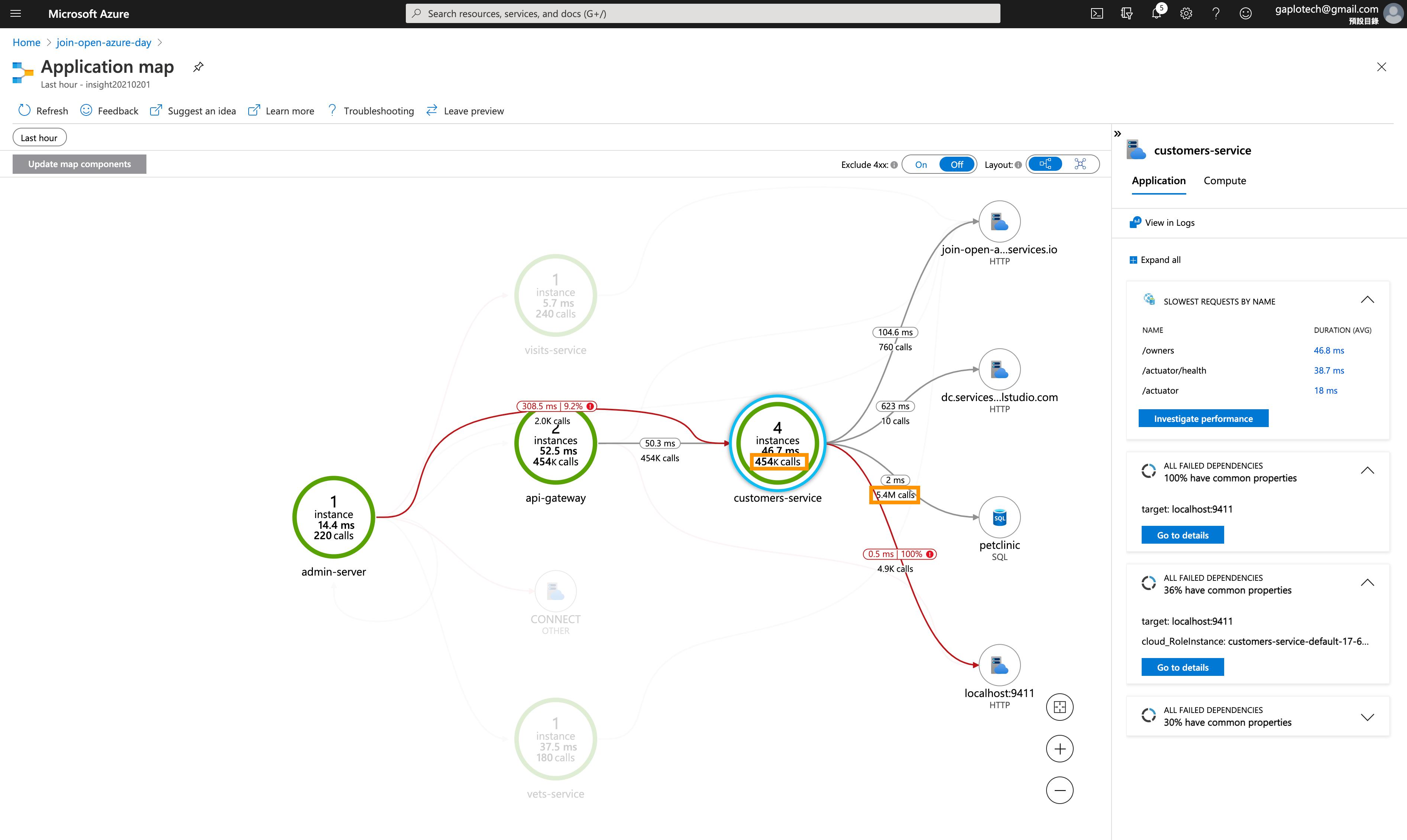 spring-cloud-application-map-highlight-1