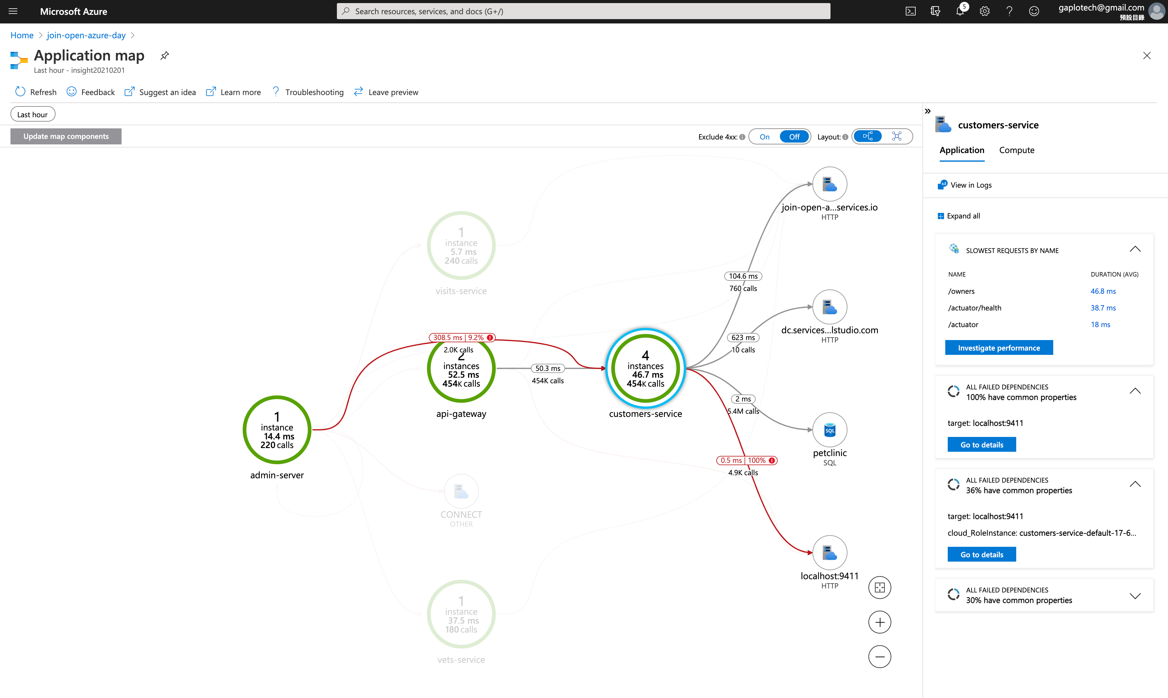 spring-cloud-application-map