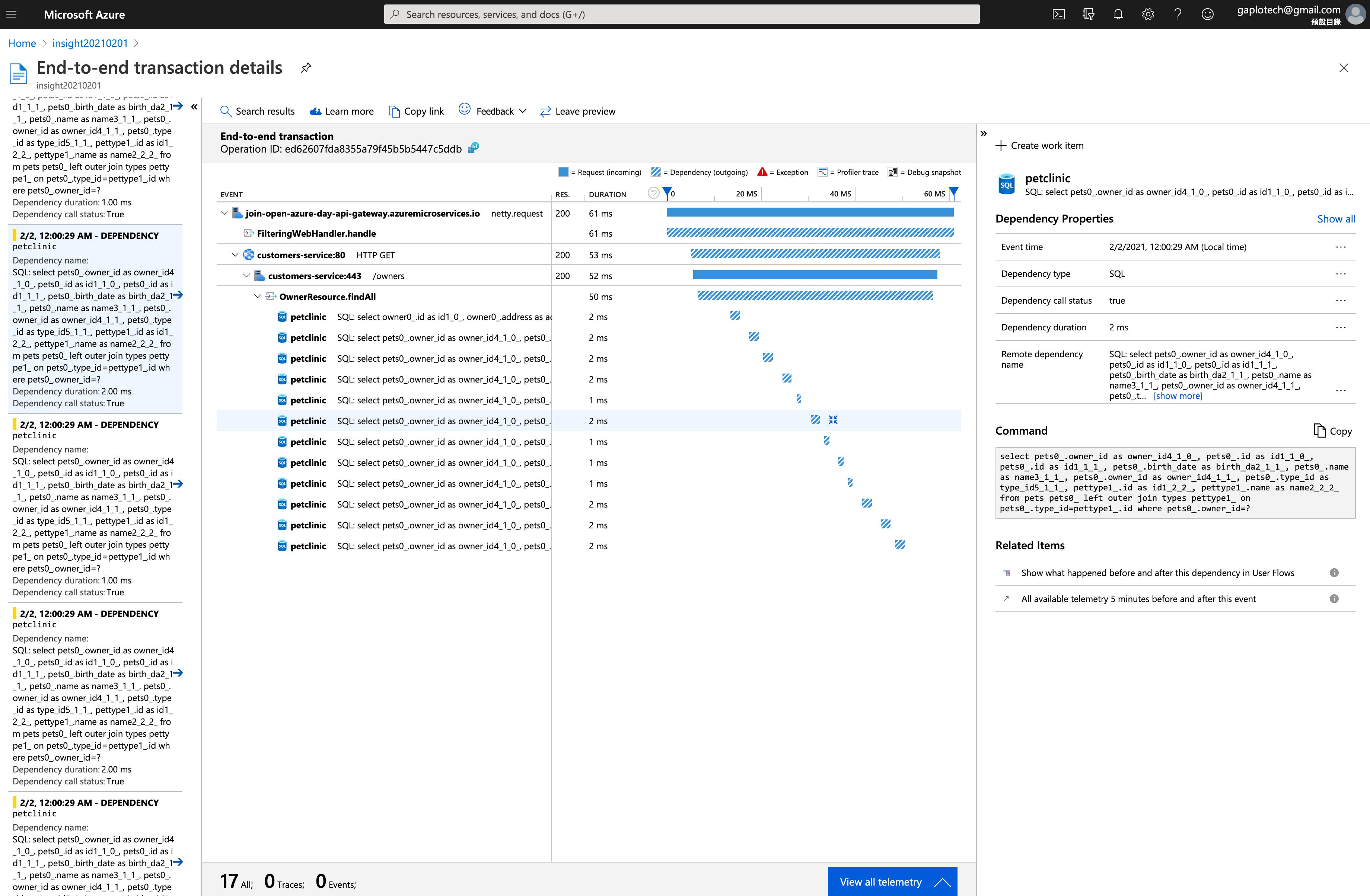 spring-cloud-n1-issues